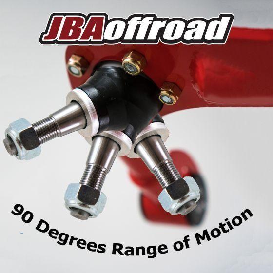 90 Degrees Range of Motion